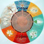 Что такое китайская метафизика